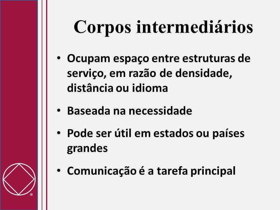  Corpos intermediários Ocupam espaço entre estruturas de serviço, em razão de densidade, distância ou idioma Baseada na necessidade Pode ser útil em