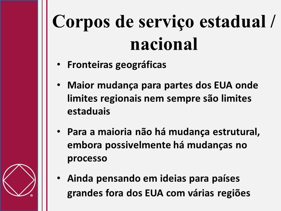  Corpos de serviço estadual / nacional Fronteiras geográficas Maior mudança para partes dos EUA onde limites regionais nem sempre são limites estadua