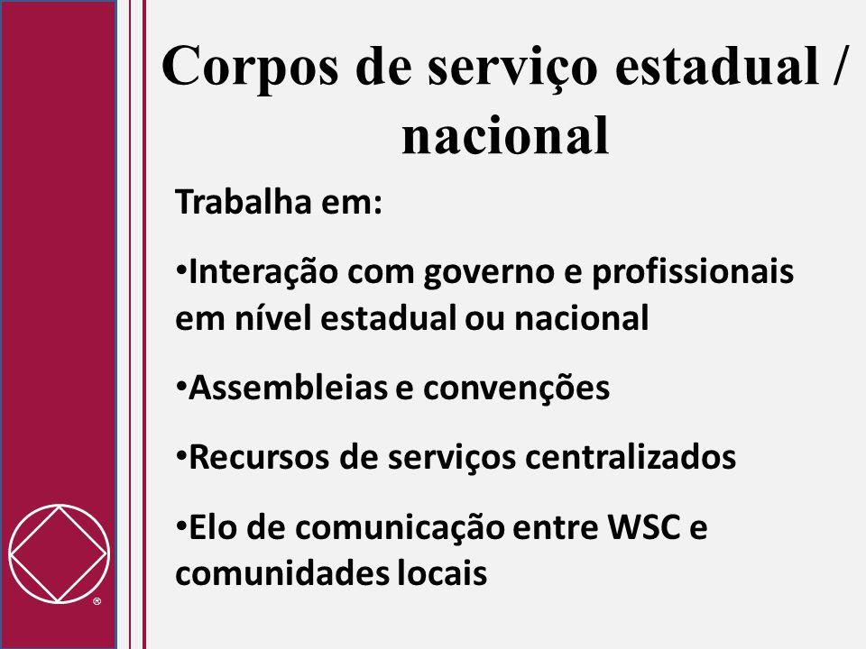  Corpos de serviço estadual / nacional Trabalha em: Interação com governo e profissionais em nível estadual ou nacional Assembleias e convenções Recu