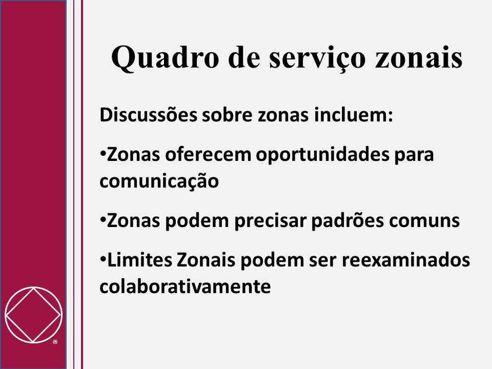  Quadro de serviço zonais Discussões sobre zonas incluem: Zonas oferecem oportunidades para comunicação Zonas podem precisar padrões comuns Limites Z