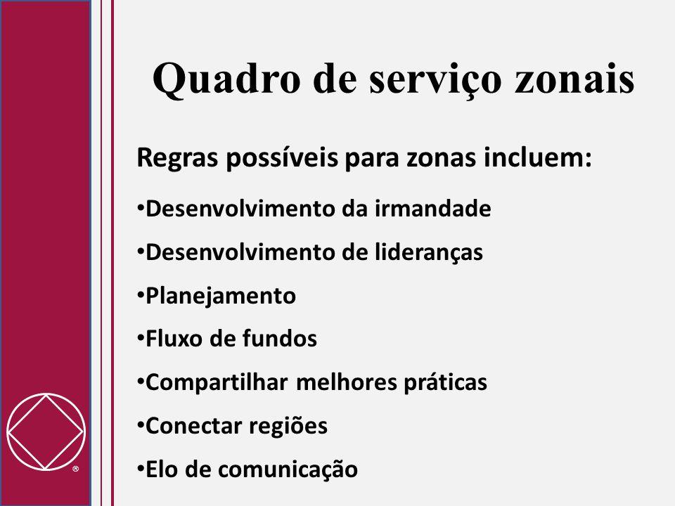  Quadro de serviço zonais Regras possíveis para zonas incluem: Desenvolvimento da irmandade Desenvolvimento de lideranças Planejamento Fluxo de fundo