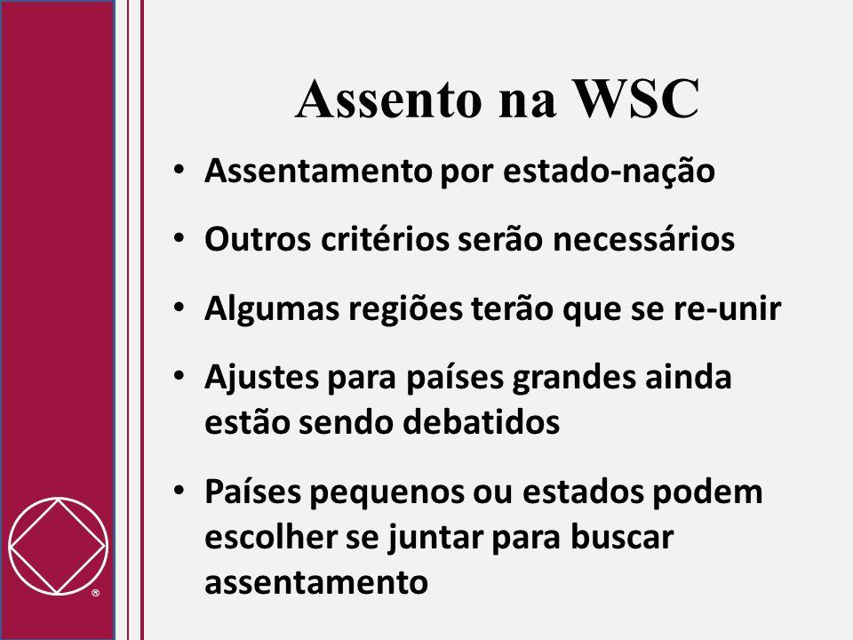 Assento na WSC Assentamento por estado-nação Outros critérios serão necessários Algumas regiões terão que se re-unir Ajustes para países grandes ain
