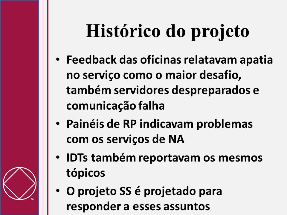  Histórico do projeto Feedback das oficinas relatavam apatia no serviço como o maior desafio, também servidores despreparados e comunicação falha Pai