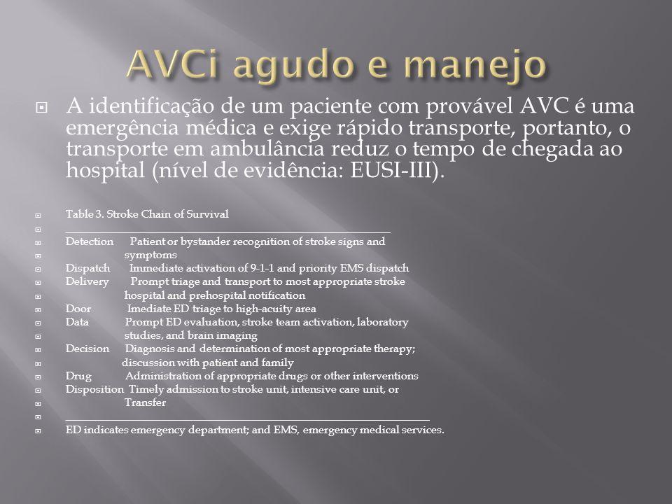  Inicialmente, deve-se tomar algumas condutas básicas baseadas no ABC,  Sinais vitais: monitorar, continuamente, nas primeiras 48h, além do ECG (nível de evidência: EUSI-IV).