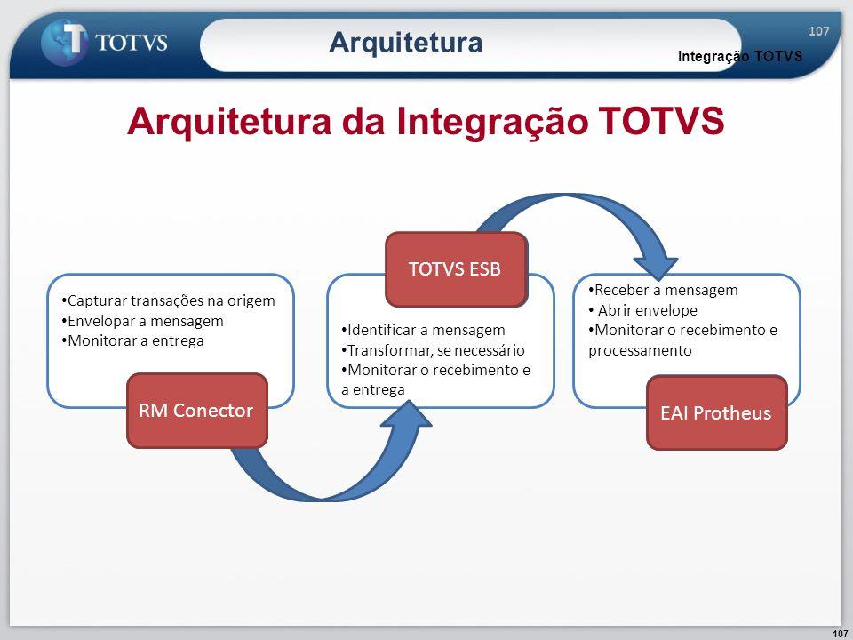 107 Arquitetura Integração TOTVS Arquitetura da Integração TOTVS Capturar transações na origem Envelopar a mensagem Monitorar a entrega Identificar a
