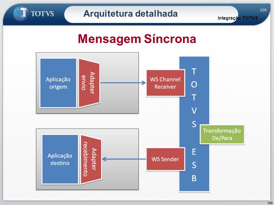 109 Arquitetura detalhada Integração TOTVS Mensagem Síncrona