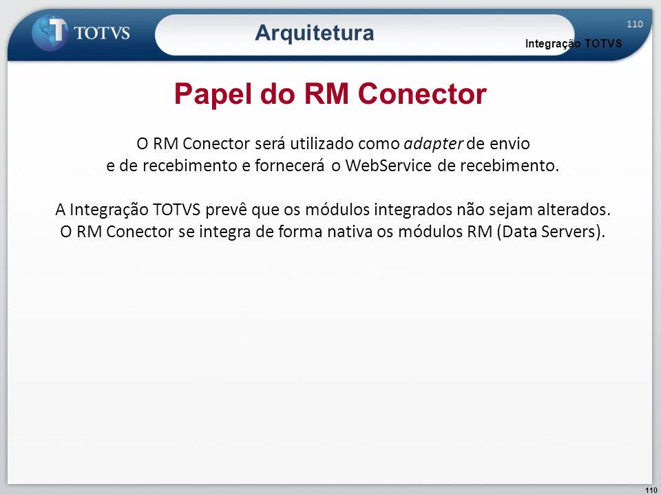 110 Arquitetura Integração TOTVS Papel do RM Conector O RM Conector será utilizado como adapter de envio e de recebimento e fornecerá o WebService de
