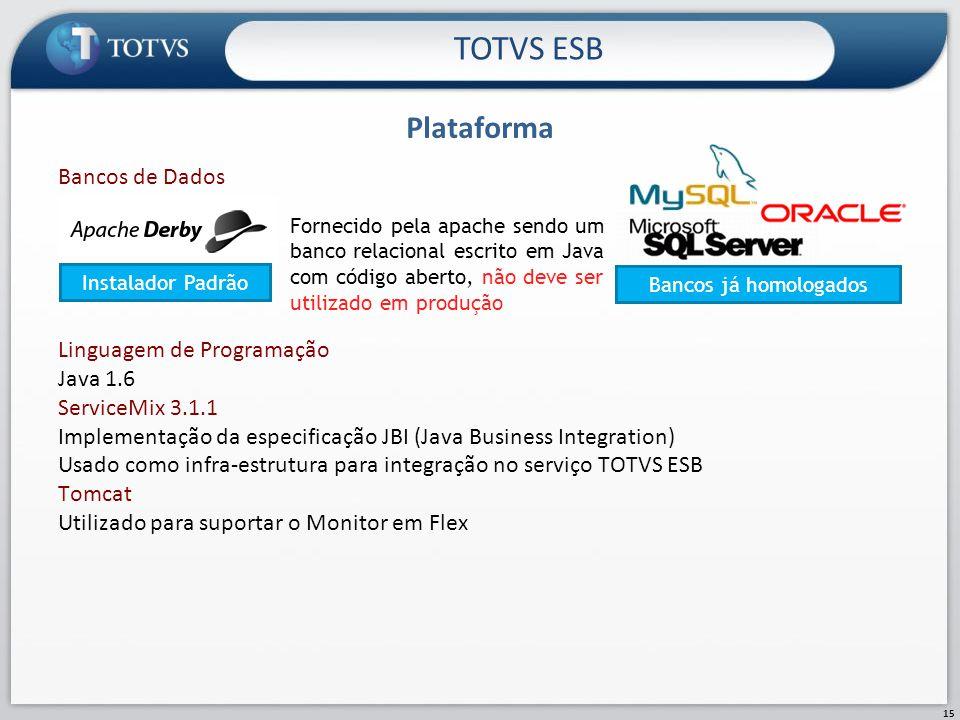 Plataforma TOTVS ESB 15 Bancos de Dados Linguagem de Programação Java 1.6 ServiceMix 3.1.1 Implementação da especificação JBI (Java Business Integrati