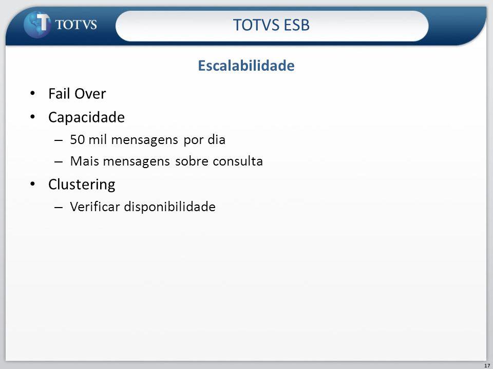 Fail Over Capacidade – 50 mil mensagens por dia – Mais mensagens sobre consulta Clustering – Verificar disponibilidade Escalabilidade TOTVS ESB 17