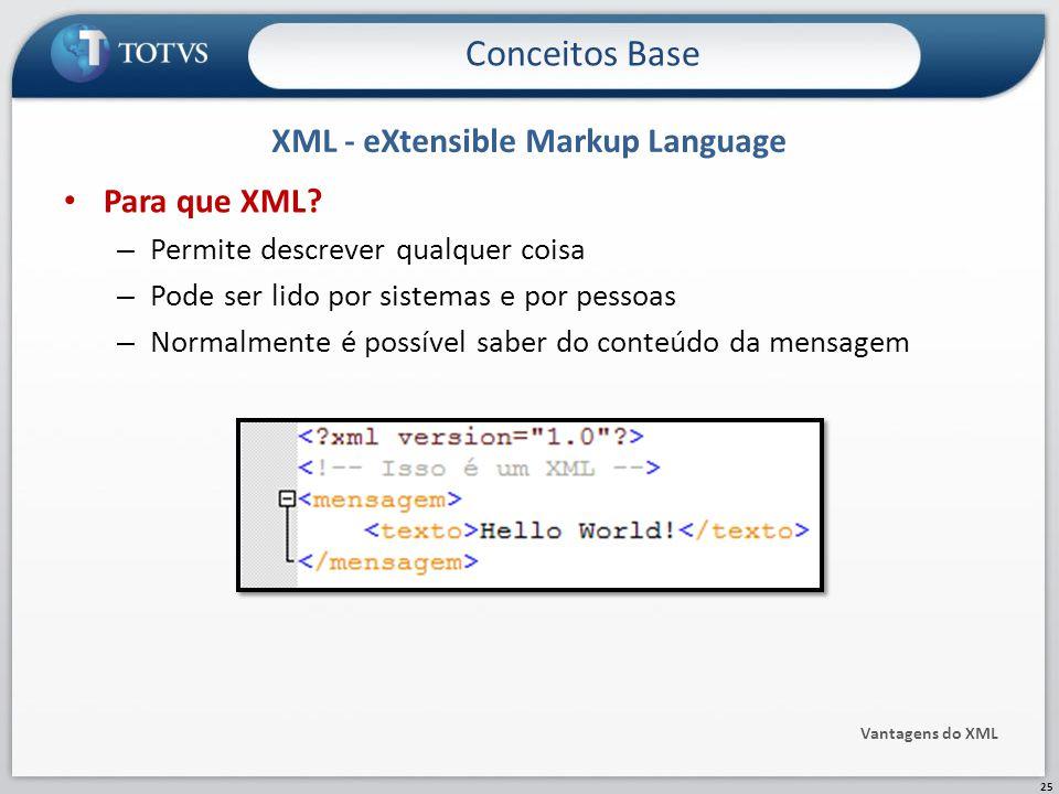 Para que XML? – Permite descrever qualquer coisa – Pode ser lido por sistemas e por pessoas – Normalmente é possível saber do conteúdo da mensagem XML