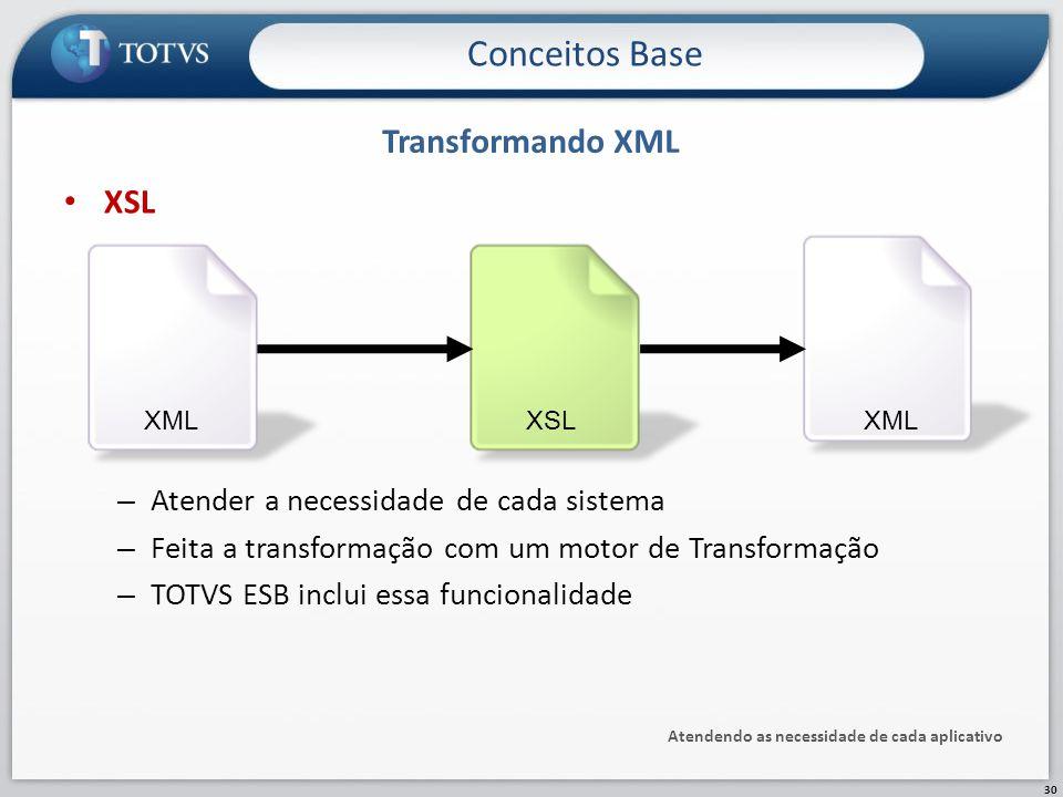 XSL – Atender a necessidade de cada sistema – Feita a transformação com um motor de Transformação – TOTVS ESB inclui essa funcionalidade Transformando