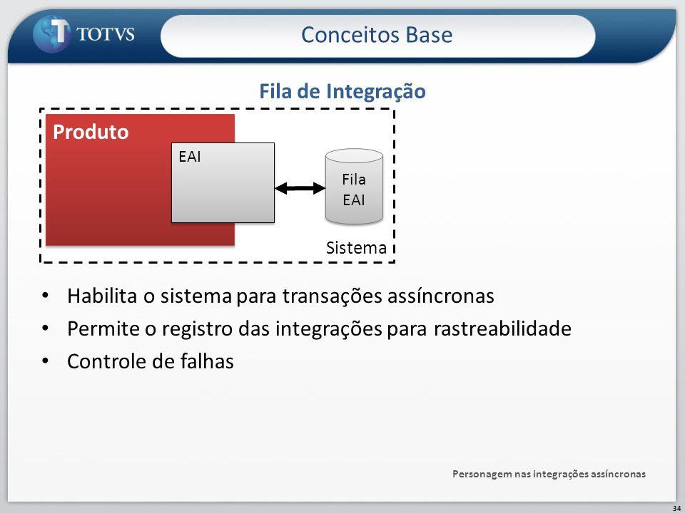 Habilita o sistema para transações assíncronas Permite o registro das integrações para rastreabilidade Controle de falhas Fila de Integração Personage