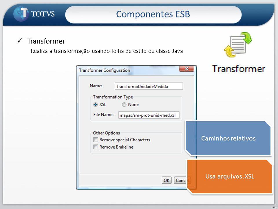 Componentes ESB 43 Transformer Realiza a transformação usando folha de estilo ou classe Java Caminhos relativos Usa arquivos.XSL