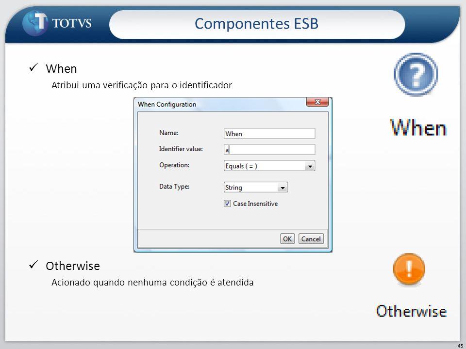 Componentes ESB 45 When Atribui uma verificação para o identificador Otherwise Acionado quando nenhuma condição é atendida