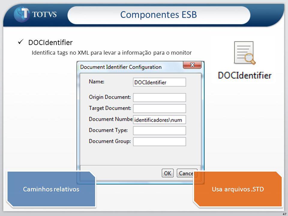 Componentes ESB 47 DOCIdentifier Identifica tags no XML para levar a informação para o monitor Usa arquivos.STD Caminhos relativos
