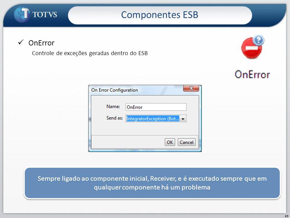 Componentes ESB 49 OnError Controle de exceções geradas dentro do ESB Sempre ligado ao componente inicial, Receiver, e é executado sempre que em qualq