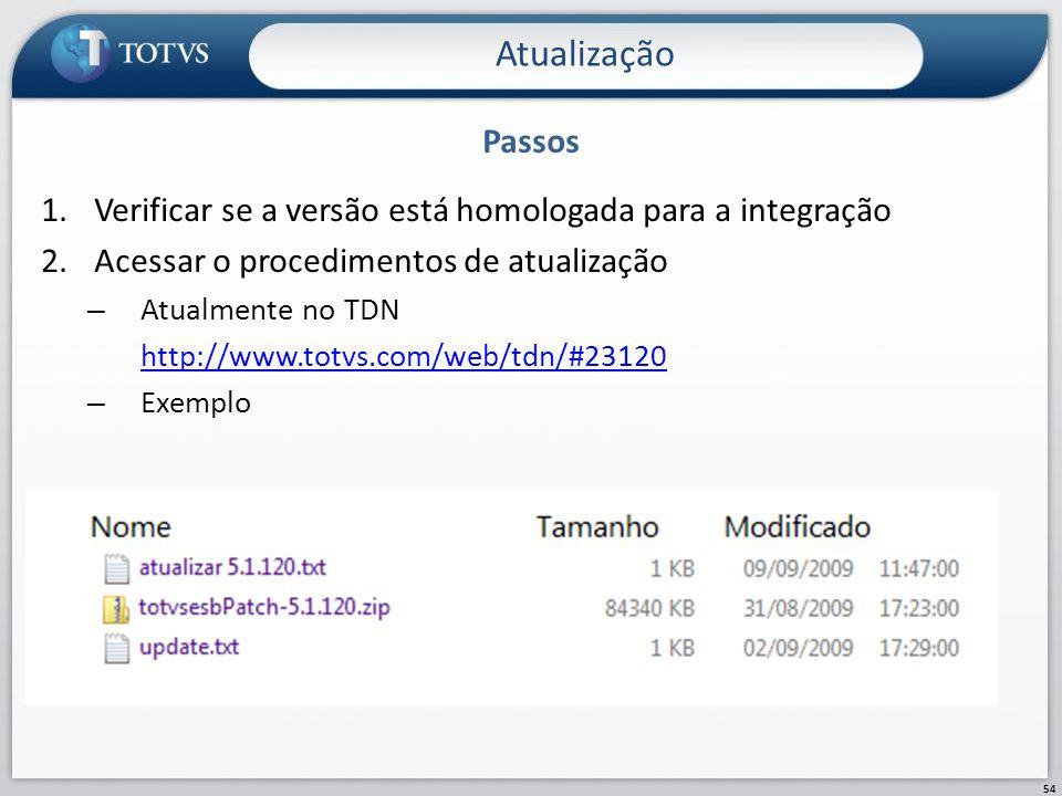 Passos 1.Verificar se a versão está homologada para a integração 2.Acessar o procedimentos de atualização – Atualmente no TDN http://www.totvs.com/web