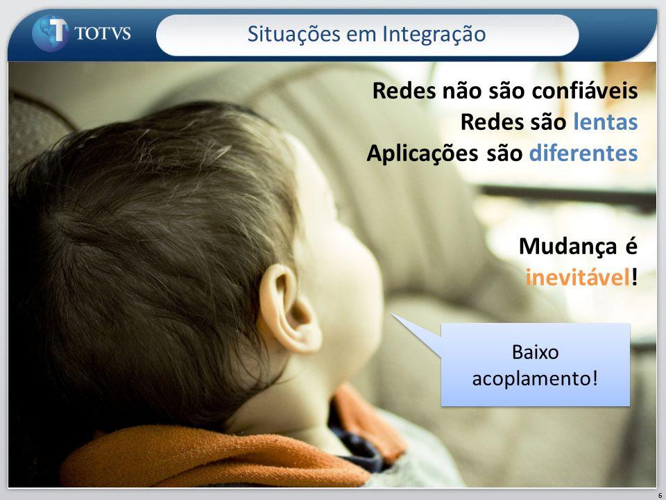 97 Nunzio Autorino Junior nunzio@totvs.com.br QUESTÕES Implantação Integração Protheus (Loja) x RM