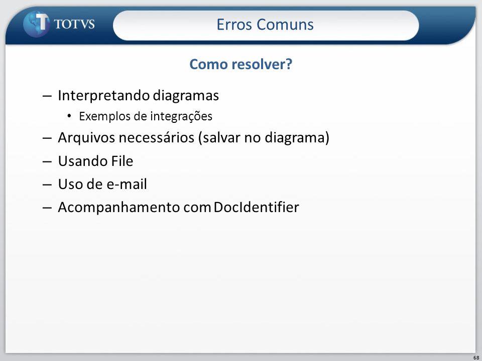 Como resolver? – Interpretando diagramas Exemplos de integrações – Arquivos necessários (salvar no diagrama) – Usando File – Uso de e-mail – Acompanha