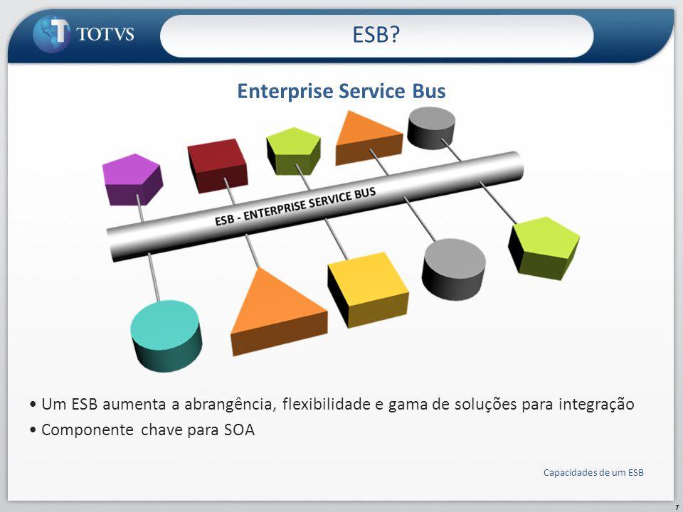 ESB – Como funciona 8 SISTEMA Transporte com flexibilidade e segurança Transferência independente de Plataforma, Linguagem ou Banco de Dados Roteamento Inteligente de eventos de negócio