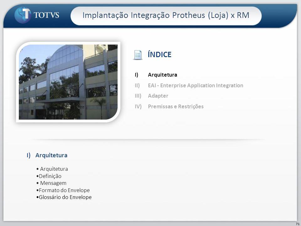 71 Implantação Integração Protheus (Loja) x RM I)Arquitetura Arquitetura Definição Mensagem Formato do Envelope Glossário do Envelope I)Arquitetura II