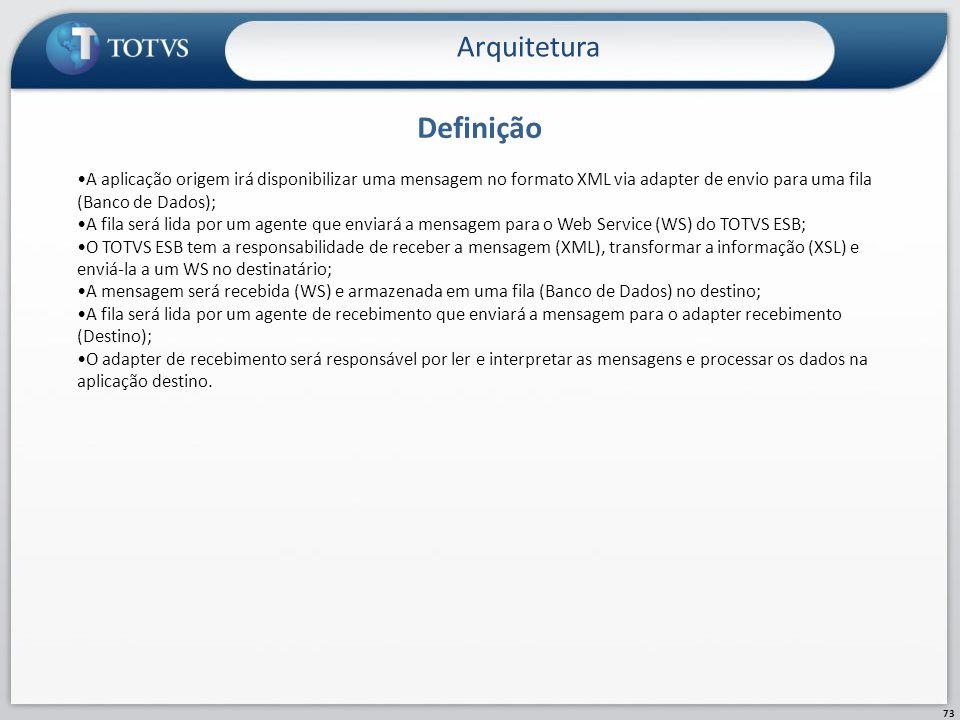 Definição Arquitetura 73 A aplicação origem irá disponibilizar uma mensagem no formato XML via adapter de envio para uma fila (Banco de Dados); A fila