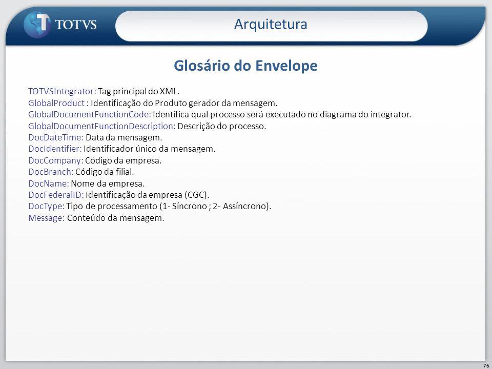 Glosário do Envelope Arquitetura 76 TOTVSIntegrator: Tag principal do XML. GlobalProduct : Identificação do Produto gerador da mensagem. GlobalDocumen