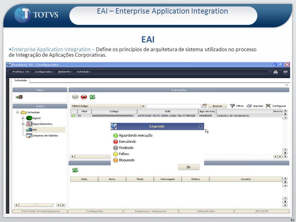 EAI EAI – Enterprise Application Integration 81 Enterprise Application Integration – Define os princípios de arquitetura de sistema utilizados no proc