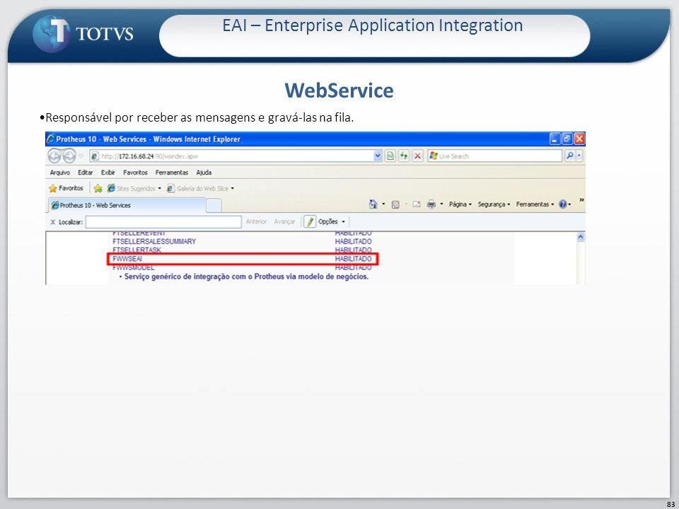 WebService EAI – Enterprise Application Integration 83 Responsável por receber as mensagens e gravá-las na fila.