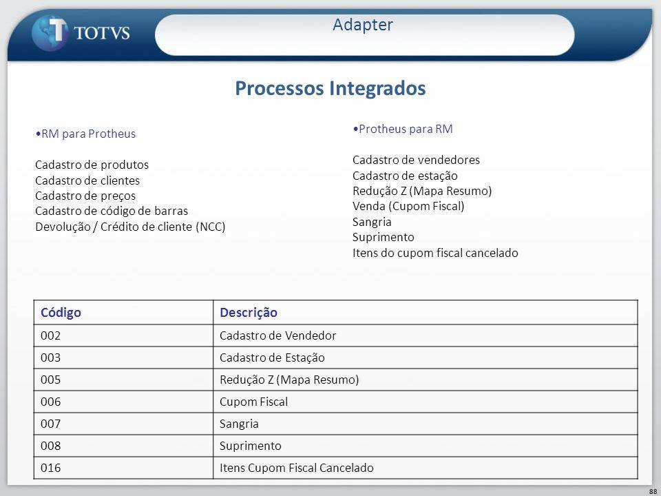 Processos Integrados Adapter 88 RM para Protheus Cadastro de produtos Cadastro de clientes Cadastro de preços Cadastro de código de barras Devolução /