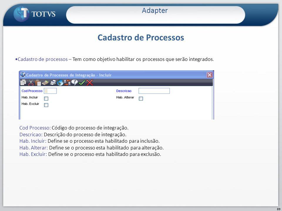 Cadastro de Processos Adapter 89 Cadastro de processos – Tem como objetivo habilitar os processos que serão integrados. Cod Processo: Código do proces