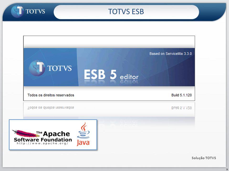 ESB SOA Suite Players de ESB TOTVS ESB 10 NetWeaver BizTalk ActiveMatrix WebSphere