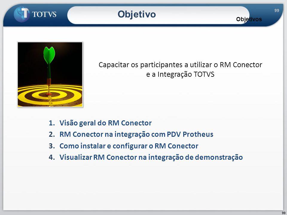 99 Objetivo Objetivos Capacitar os participantes a utilizar o RM Conector e a Integração TOTVS 1.Visão geral do RM Conector 2.RM Conector na integraçã
