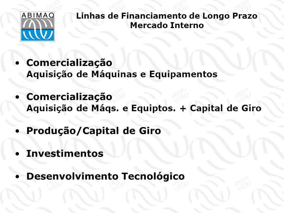Comercialização de Produtos Modermaq – BNDES (para indústrias Extrativa e de Transformação) Finame – BNDES Comercialização de Produtos + Capital de Giro Proger Urbano – Banco do Brasil S.A.
