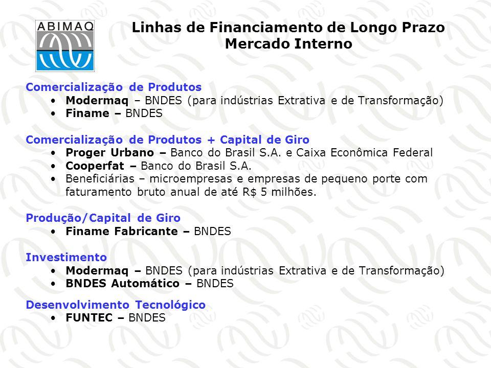 Investimentos Modermaq (1) Objetivo: Financiar a aquisição de máquinas e equipamentos com vistas à modernização do parque industrial nacional e à dinamização do setor de bens de capital.