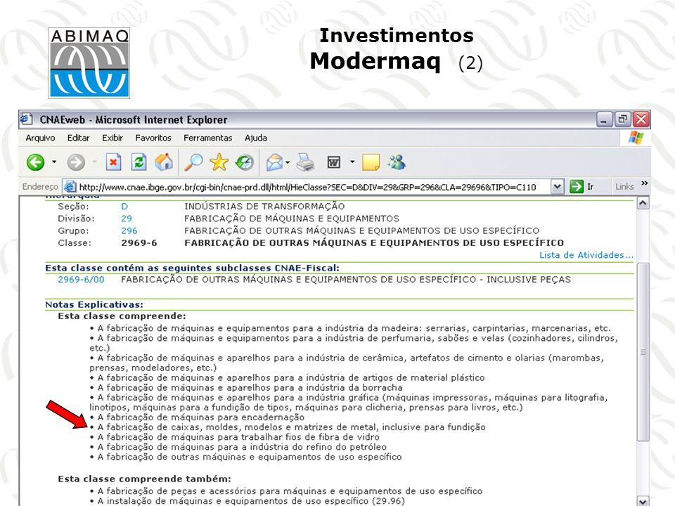 Capital de Giro Programa de Capital de Giro (5) Lista parcial dos setores e municípios que apresentam aglomeração setoriais Grupo CNAE 29001 – Fabricação de máquinas e equipamentos (exceto eletrodomésticos)