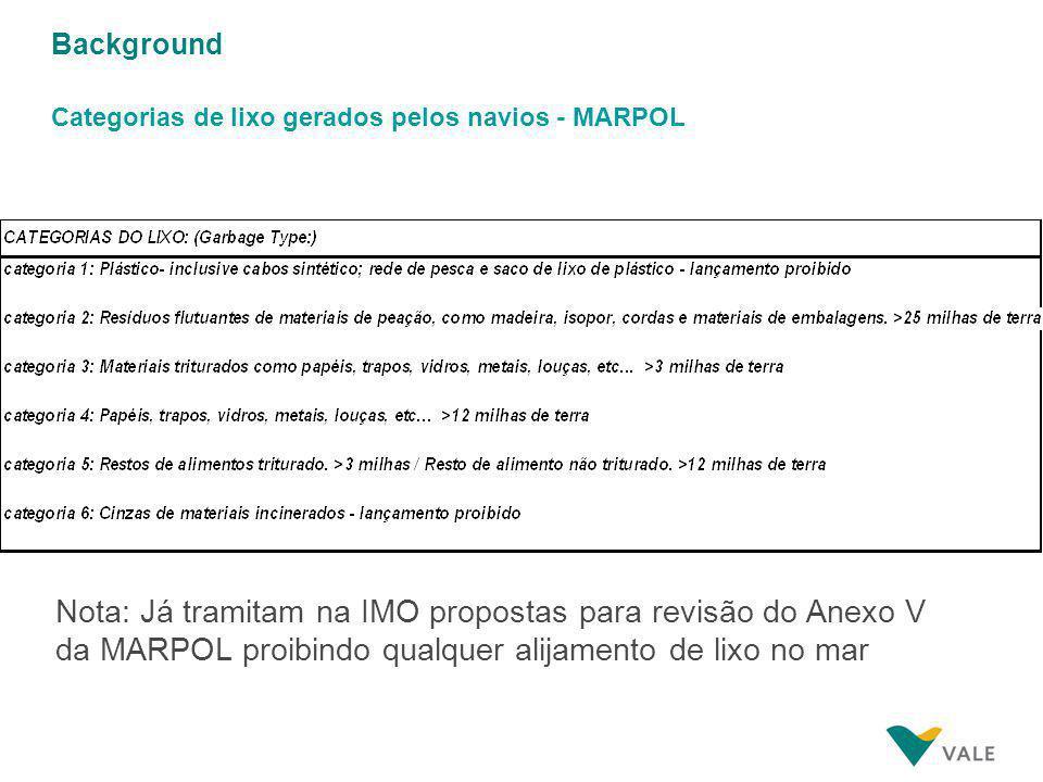 Background Categorias de lixo gerados pelos navios - MARPOL Nota: Já tramitam na IMO propostas para revisão do Anexo V da MARPOL proibindo qualquer alijamento de lixo no mar