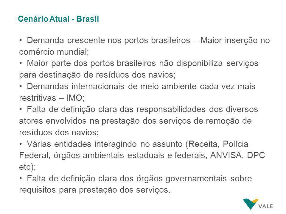 Cenário Atual - Brasil Demanda crescente nos portos brasileiros – Maior inserção no comércio mundial; Maior parte dos portos brasileiros não disponibi