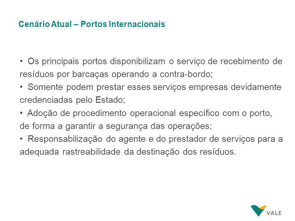 Cenário Atual – Portos Internacionais Os principais portos disponibilizam o serviço de recebimento de resíduos por barcaças operando a contra-bordo; S