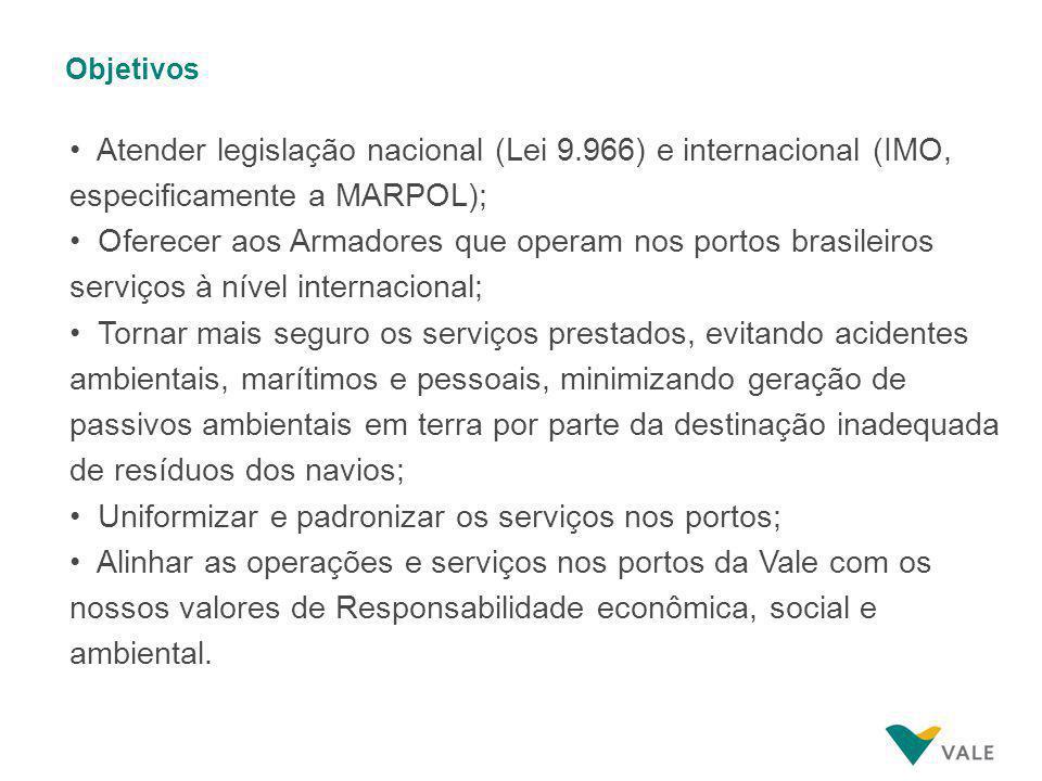 Objetivos Atender legislação nacional (Lei 9.966) e internacional (IMO, especificamente a MARPOL); Oferecer aos Armadores que operam nos portos brasil