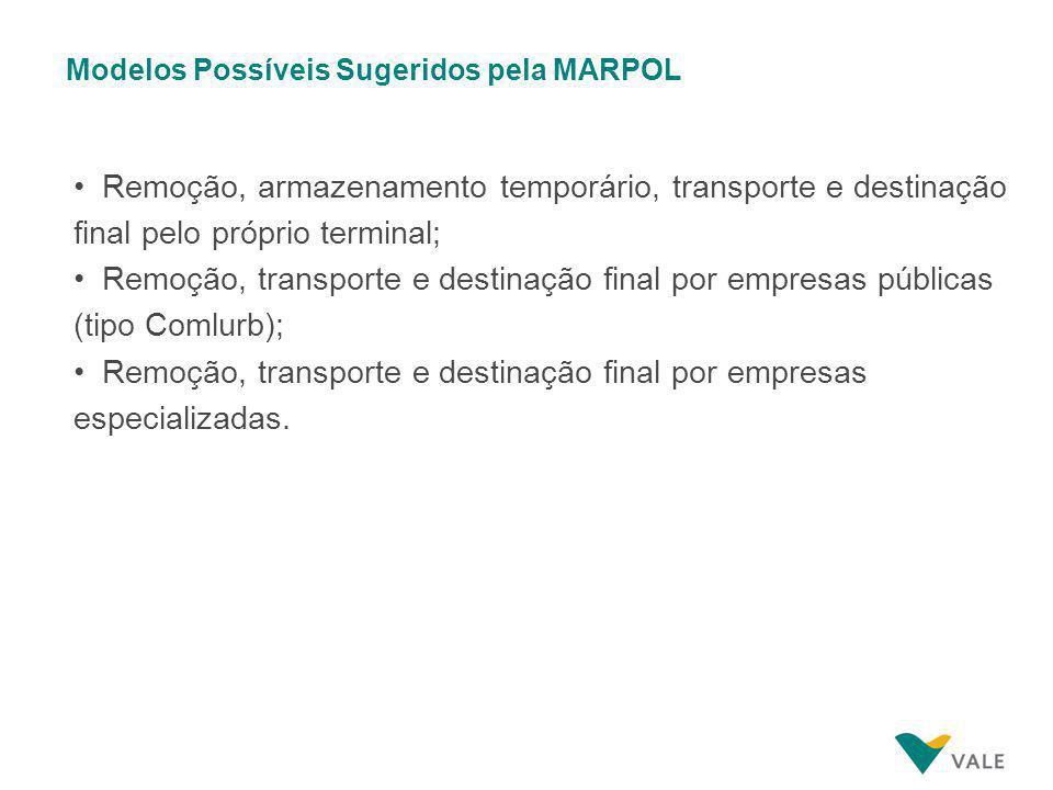 Modelos Possíveis Sugeridos pela MARPOL Remoção, armazenamento temporário, transporte e destinação final pelo próprio terminal; Remoção, transporte e