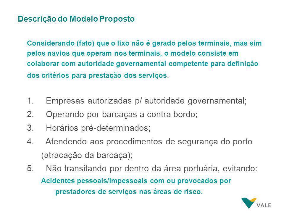 Descrição do Modelo Proposto Considerando (fato) que o lixo não é gerado pelos terminais, mas sim pelos navios que operam nos terminais, o modelo cons