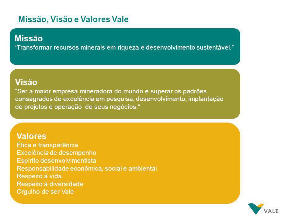 """2 Missão, Visão e Valores Vale Missão """"Transformar recursos minerais em riqueza e desenvolvimento sustentável."""" Visão """"Ser a maior empresa mineradora"""