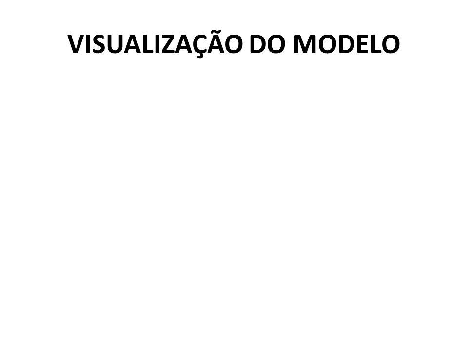 VISUALIZAÇÃO DO MODELO