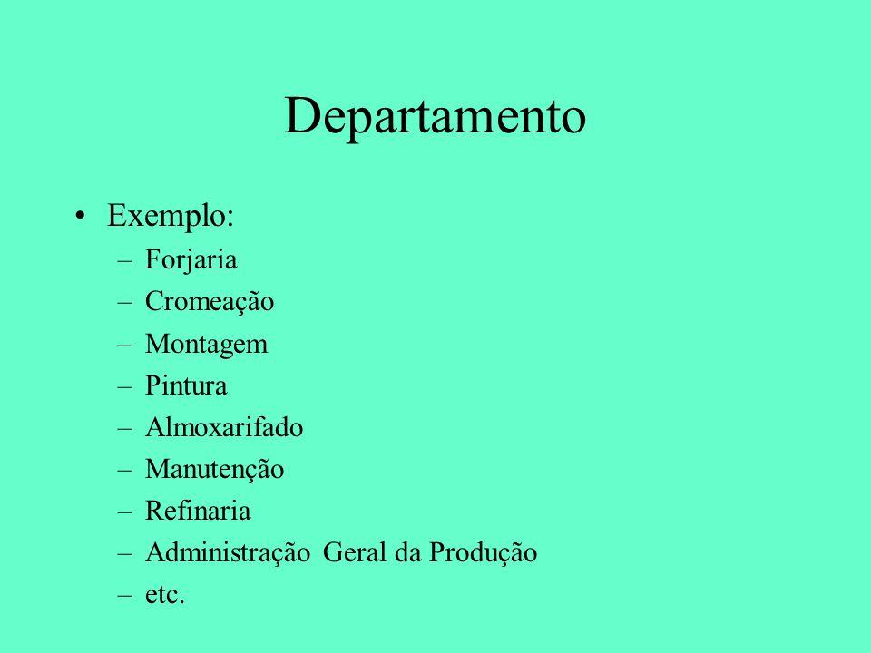 Departamento Exemplo: –Forjaria –Cromeação –Montagem –Pintura –Almoxarifado –Manutenção –Refinaria –Administração Geral da Produção –etc.
