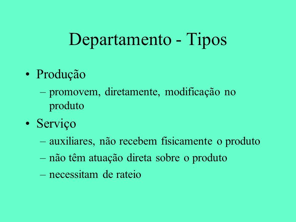 Departamento - Tipos Produção –promovem, diretamente, modificação no produto Serviço –auxiliares, não recebem fisicamente o produto –não têm atuação direta sobre o produto –necessitam de rateio