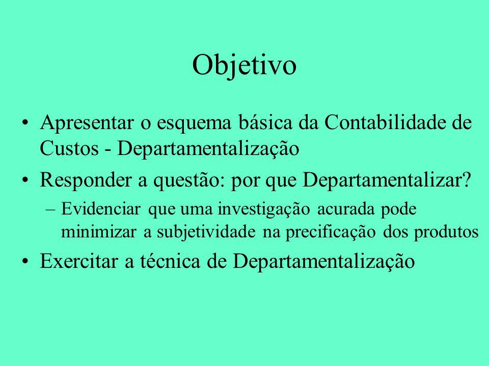 Objetivo Apresentar o esquema básica da Contabilidade de Custos - Departamentalização Responder a questão: por que Departamentalizar.
