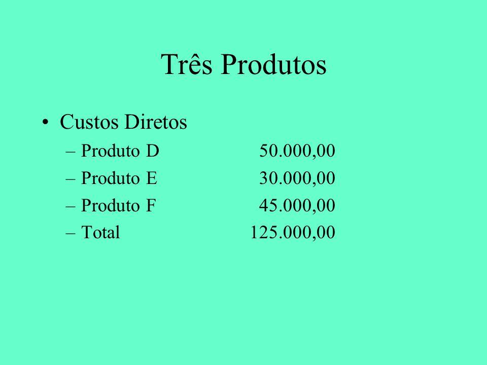 Três Produtos Custos Diretos –Produto D 50.000,00 –Produto E 30.000,00 –Produto F 45.000,00 –Total125.000,00