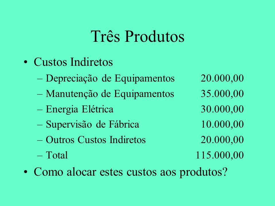 Três Produtos Custos Indiretos –Depreciação de Equipamentos 20.000,00 –Manutenção de Equipamentos 35.000,00 –Energia Elétrica 30.000,00 –Supervisão de Fábrica 10.000,00 –Outros Custos Indiretos 20.000,00 –Total115.000,00 Como alocar estes custos aos produtos