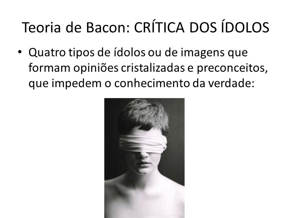 Teoria de Bacon: CRÍTICA DOS ÍDOLOS Quatro tipos de ídolos ou de imagens que formam opiniões cristalizadas e preconceitos, que impedem o conhecimento
